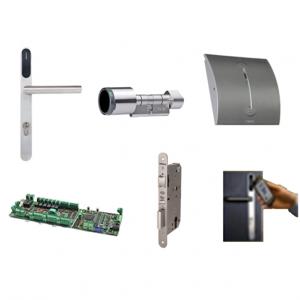 Soluciones de acceso:Controles de accesos